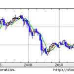 日経平均株価とは?日経平均銘柄入れ替え、子供にちゃんと説明できるかな